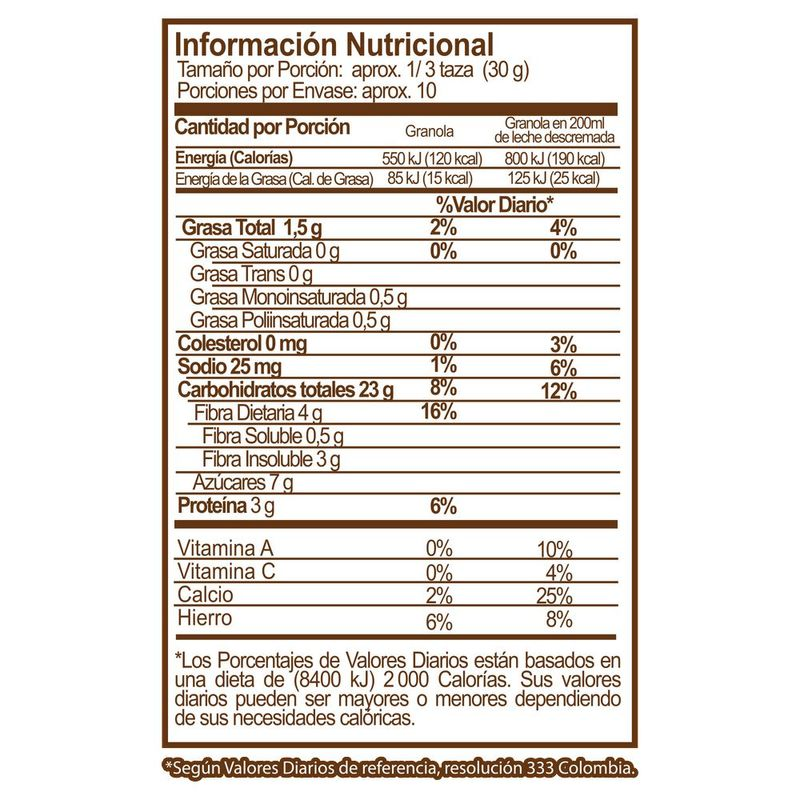 Granola-Avena-Tosh-x-300g-1737501_t